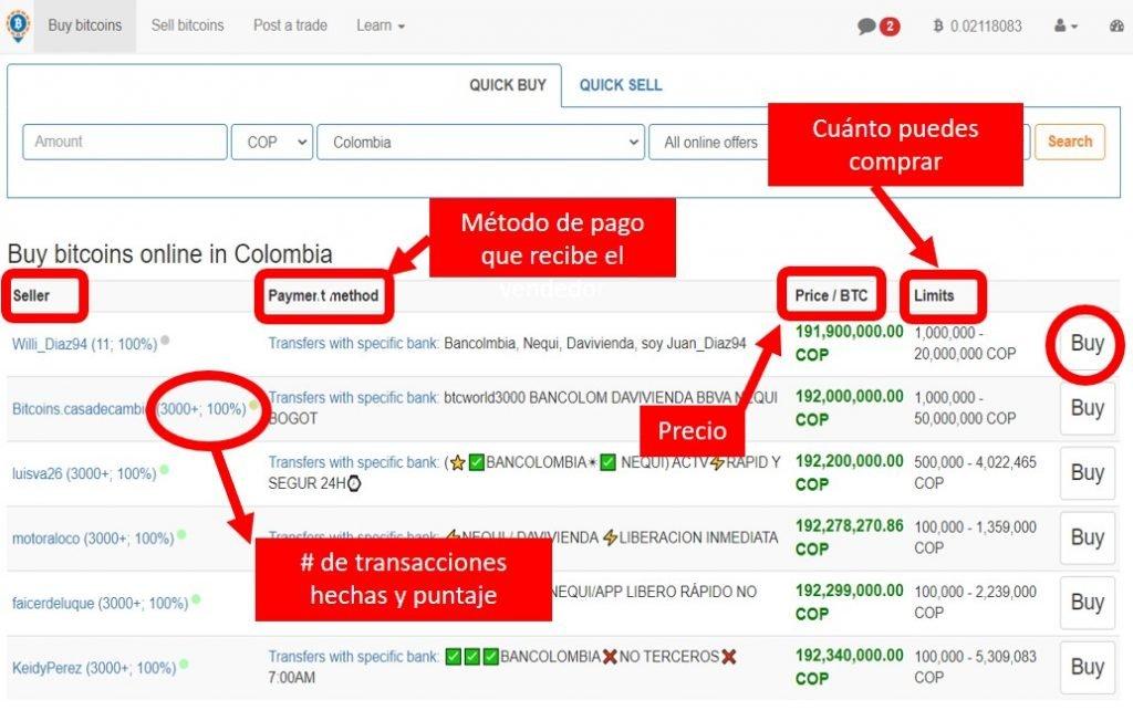 Invertir en bitcoin en localbitcoin