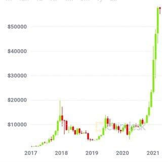 precio del bitcoin - David Millán